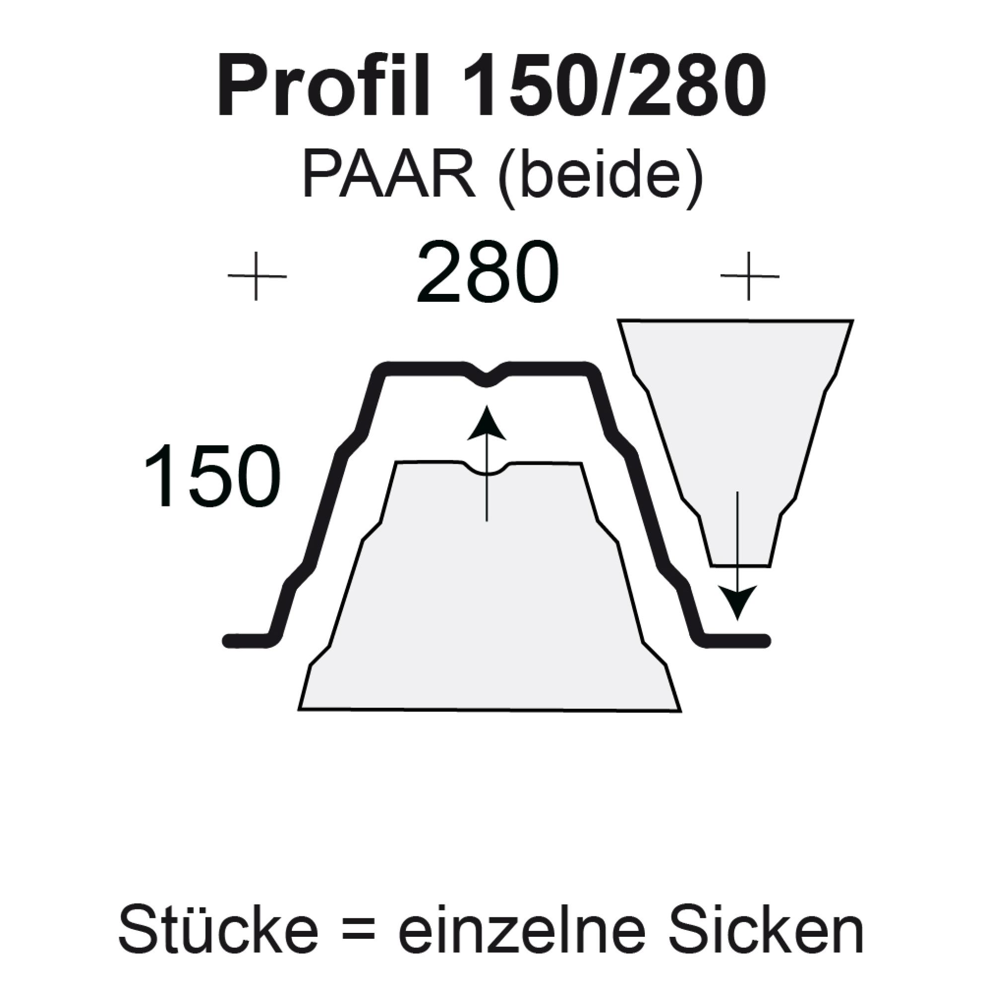 profilf ller profil 150 280 sickenf ller profil 150 280. Black Bedroom Furniture Sets. Home Design Ideas